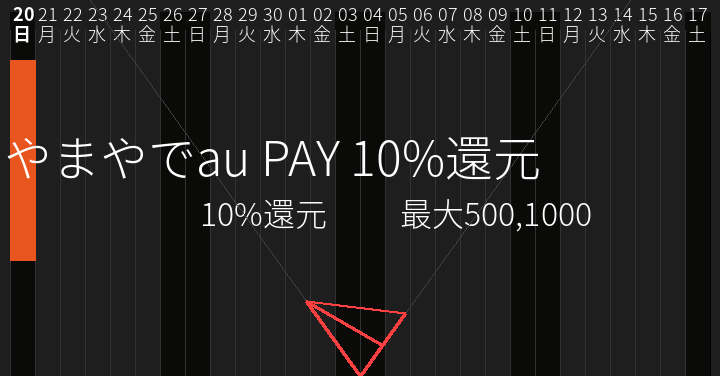 image from やまやでau PAY 10%還元