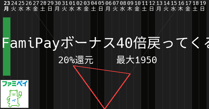 image from FamiPayボーナス40倍戻ってくるキャンペーン