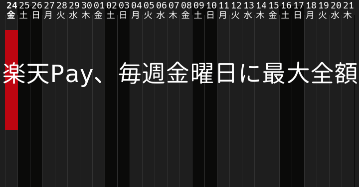 image from 楽天Pay、毎週金曜日に最大全額ポイント還元(毎月エントリー要)